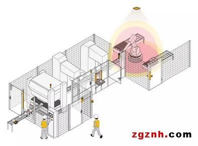 皮尔磁:安全小百科之安全防护装置